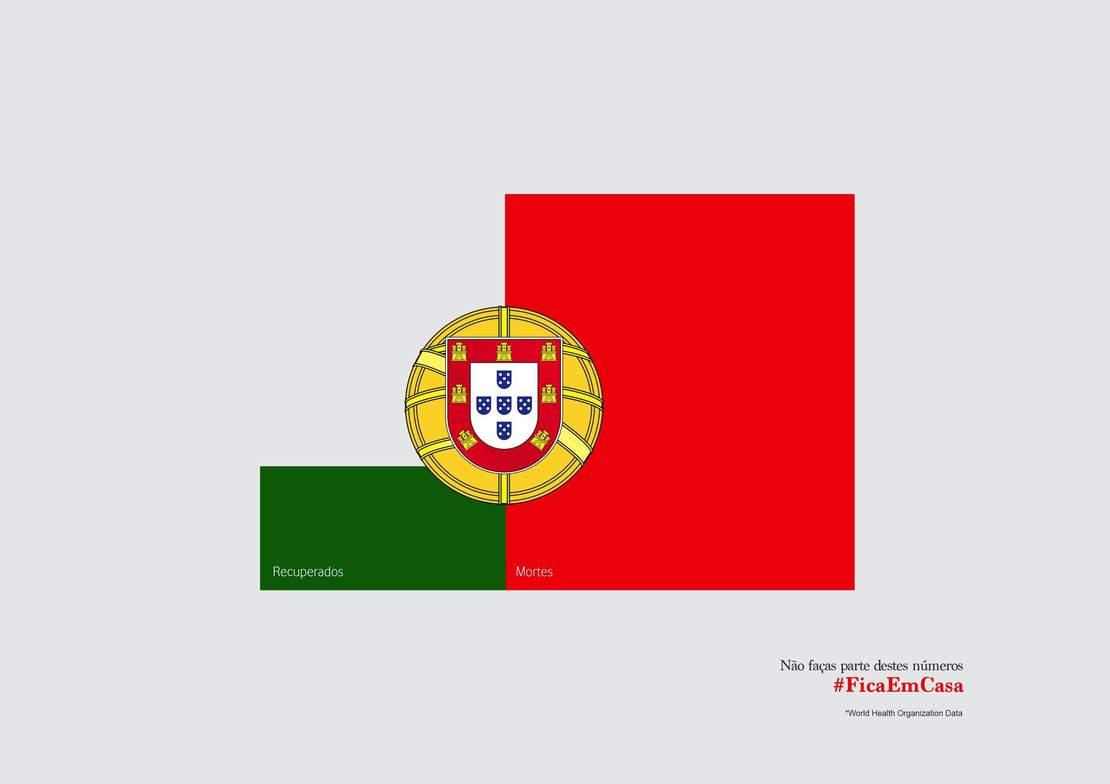covid_andre_alberto_portugal_resized.jpg