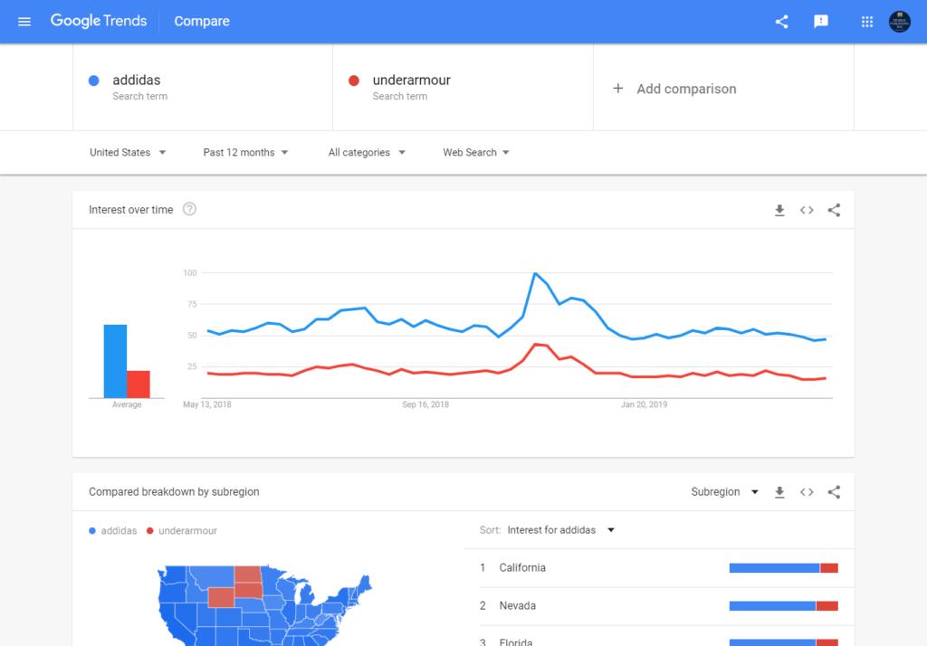 screencapture-trends-google-trends-explore-2019.original.png