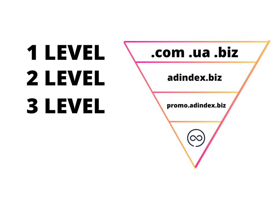 xcom_.ua_.biz_YtdAcce.width-1110.png.pagespeed.ic.lciQAZ2FpX.png